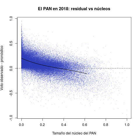 resid-pan-2018-vs-pan-core-se.png